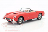 FERRARI 250GT Cabrio Series 1 1957 Red